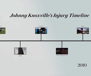 Johnny Knoxville - a chronicle of his injuries